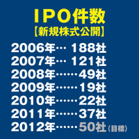 2012080101